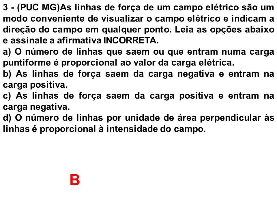 3 - (PUC MG)As linhas de força de um campo elétrico são um modo conveniente de visualizar o campo elétrico e indicam a direção do campo em qualquer ponto. Leia as opções abaixo e assinale a afirmativa INCORRETA.