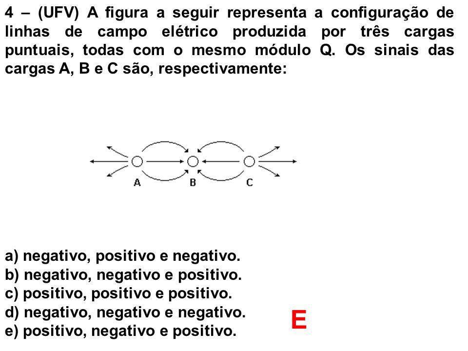 4 – (UFV) A figura a seguir representa a configuração de linhas de campo elétrico produzida por três cargas puntuais, todas com o mesmo módulo Q. Os sinais das cargas A, B e C são, respectivamente: