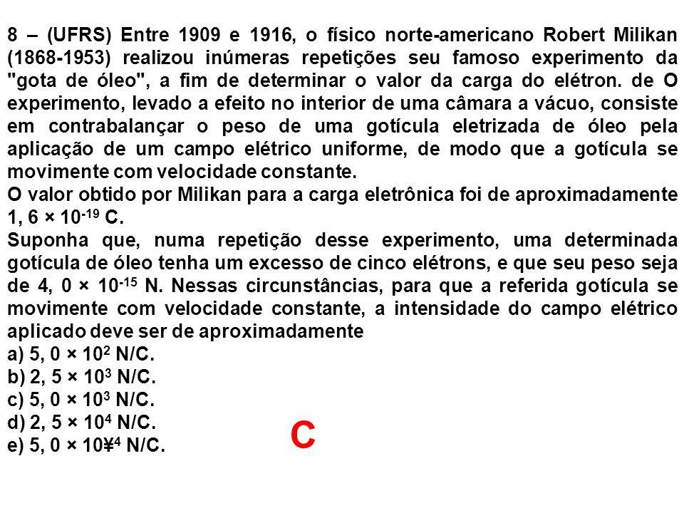 8 – (UFRS) Entre 1909 e 1916, o físico norte-americano Robert Milikan (1868-1953) realizou inúmeras repetições seu famoso experimento da gota de óleo , a fim de determinar o valor da carga do elétron. de O experimento, levado a efeito no interior de uma câmara a vácuo, consiste em contrabalançar o peso de uma gotícula eletrizada de óleo pela aplicação de um campo elétrico uniforme, de modo que a gotícula se movimente com velocidade constante.