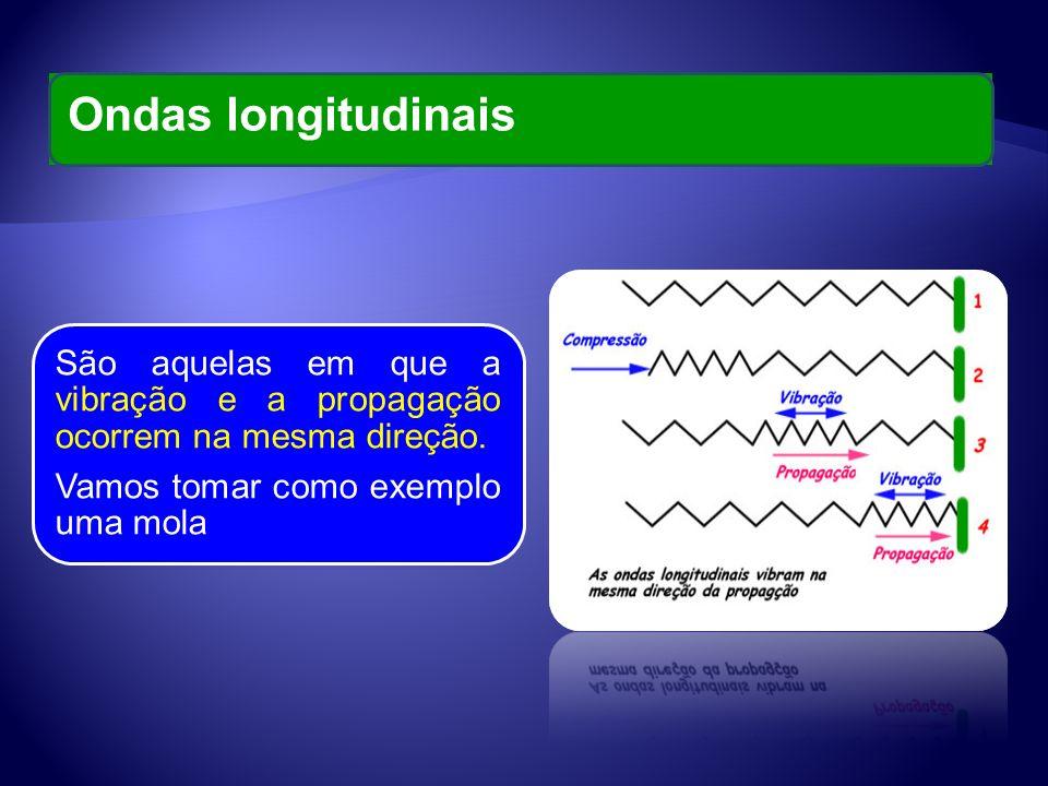 Ondas longitudinais São aquelas em que a vibração e a propagação ocorrem na mesma direção.