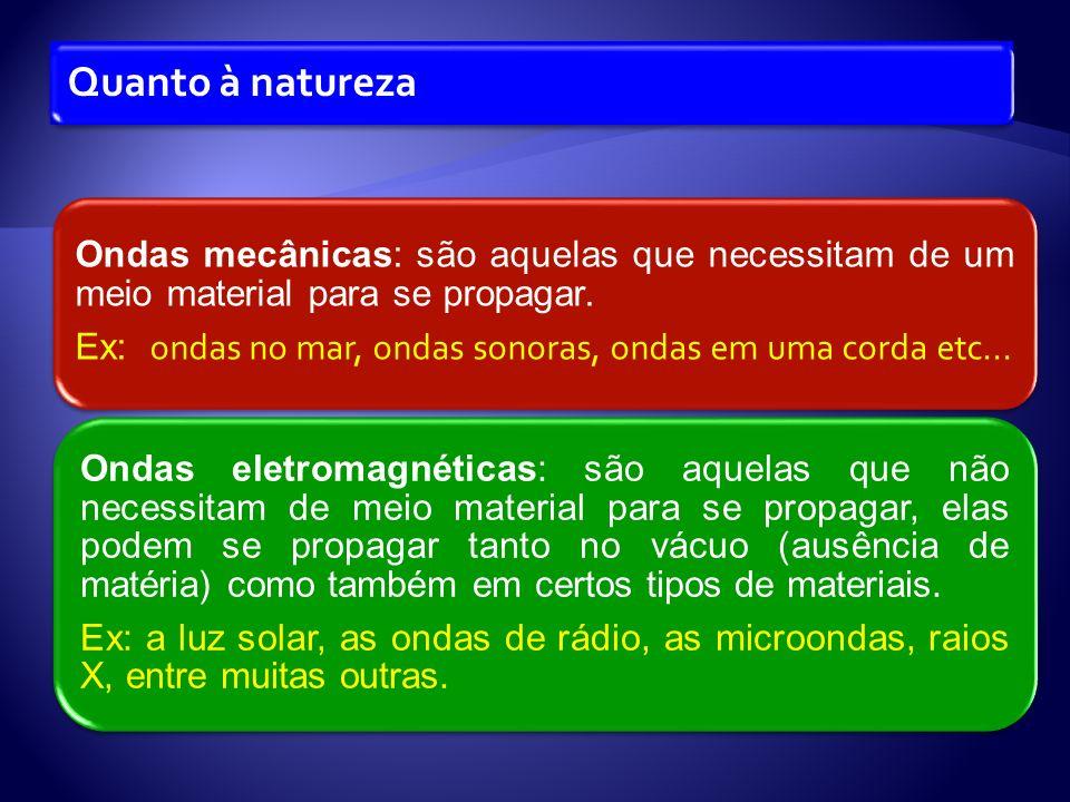 Quanto à natureza Ex: ondas no mar, ondas sonoras, ondas em uma corda etc...