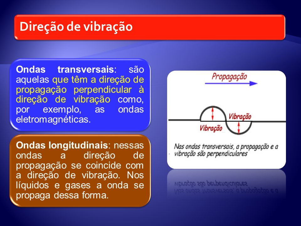 Direção de vibração