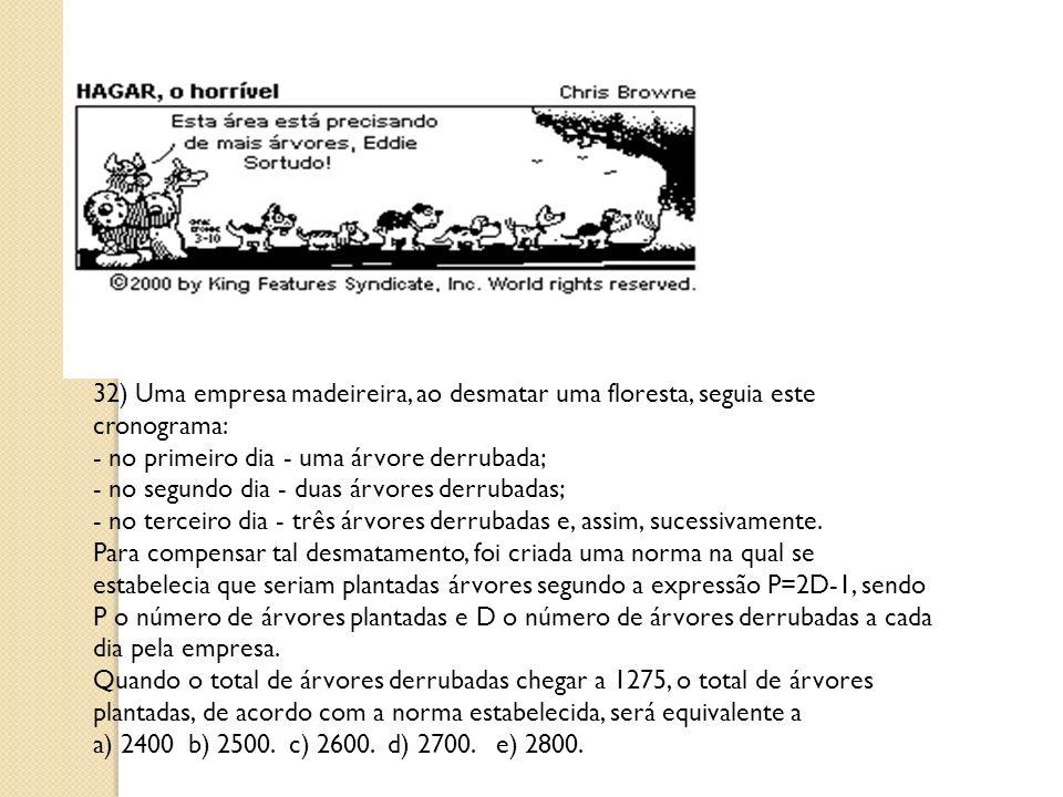 32) Uma empresa madeireira, ao desmatar uma floresta, seguia este cronograma: