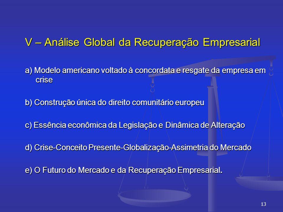 V – Análise Global da Recuperação Empresarial
