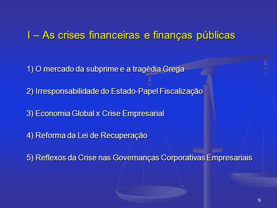 I – As crises financeiras e finanças públicas