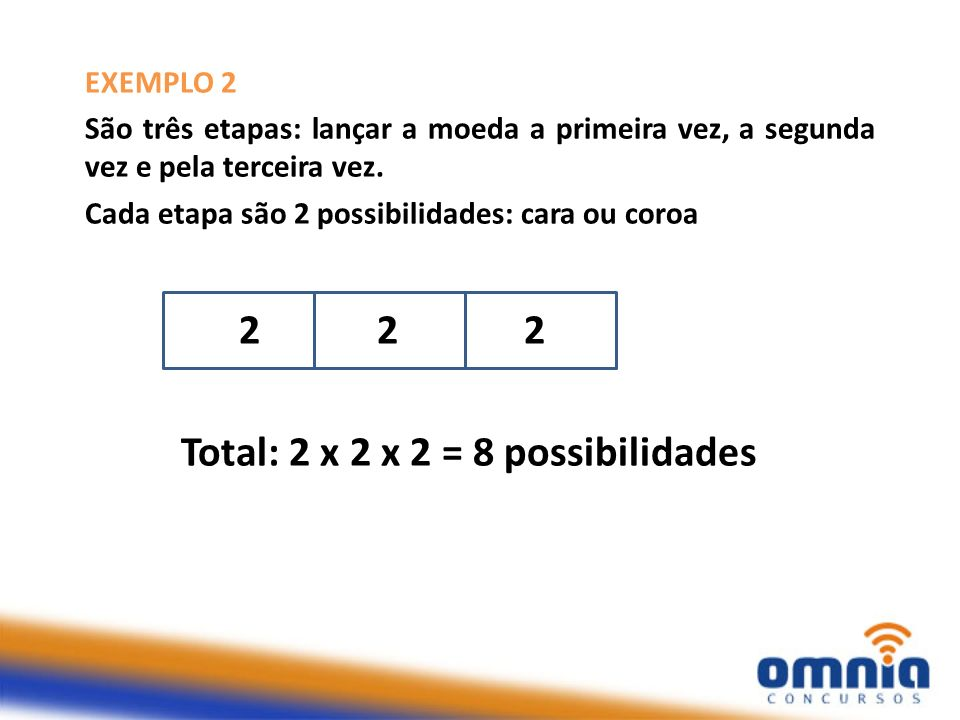 Total: 2 x 2 x 2 = 8 possibilidades