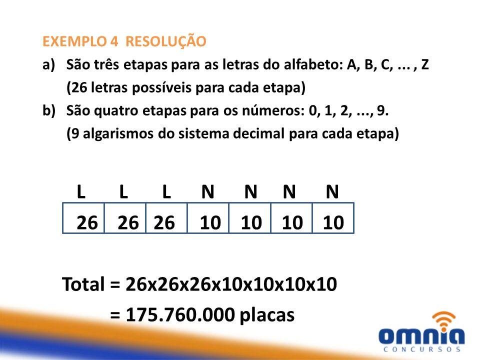 EXEMPLO 4 RESOLUÇÃO São três etapas para as letras do alfabeto: A, B, C, ... , Z. (26 letras possíveis para cada etapa)