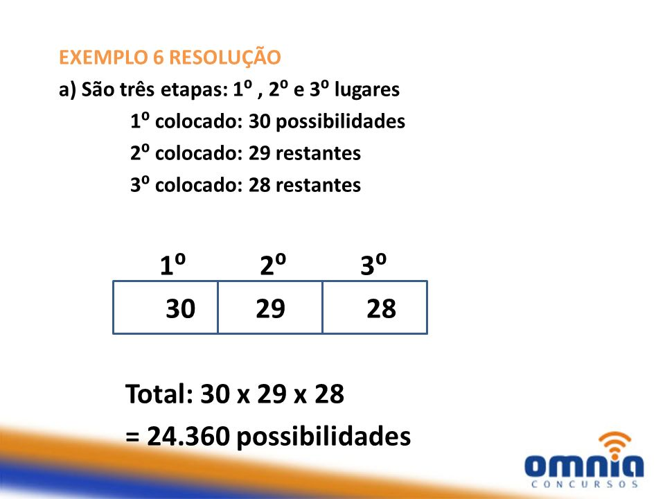 1⁰ 2⁰ 3⁰ 30 29 28 Total: 30 x 29 x 28 = 24.360 possibilidades
