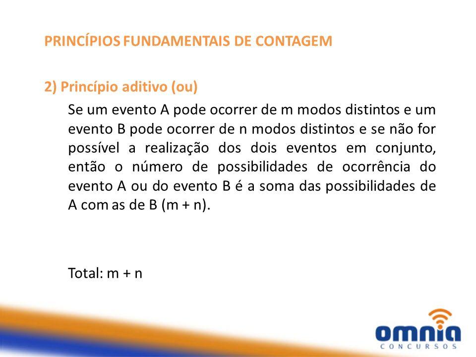 PRINCÍPIOS FUNDAMENTAIS DE CONTAGEM