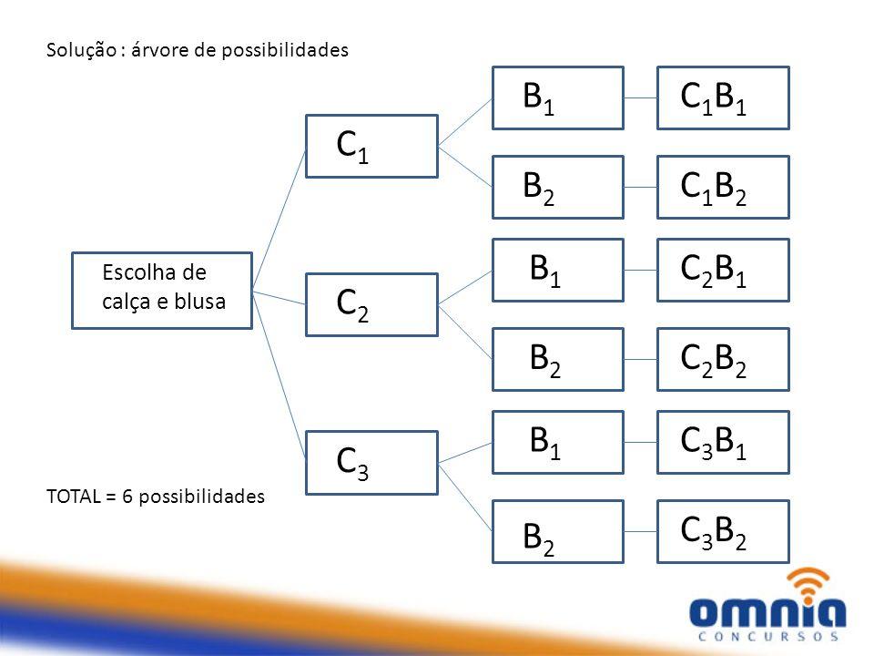 B1 C1B1 C1 B2 C1B2 B1 C2B1 C2 B2 C2B2 B1 C3B1 C3 C3B2 B2