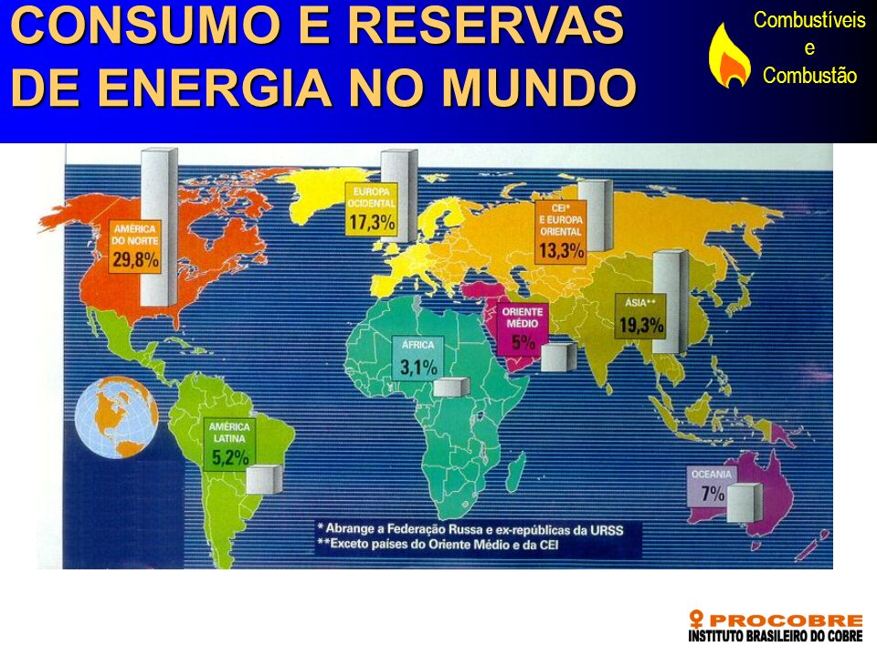 CONSUMO E RESERVAS DE ENERGIA NO MUNDO