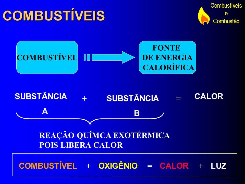 COMBUSTÍVEIS COMBUSTÍVEL FONTE DE ENERGIA CALORÍFICA SUBSTÂNCIA A