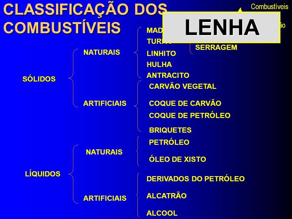 LENHA CLASSIFICAÇÃO DOS COMBUSTÍVEIS LENHA MADEIRA CAVACO TURFA
