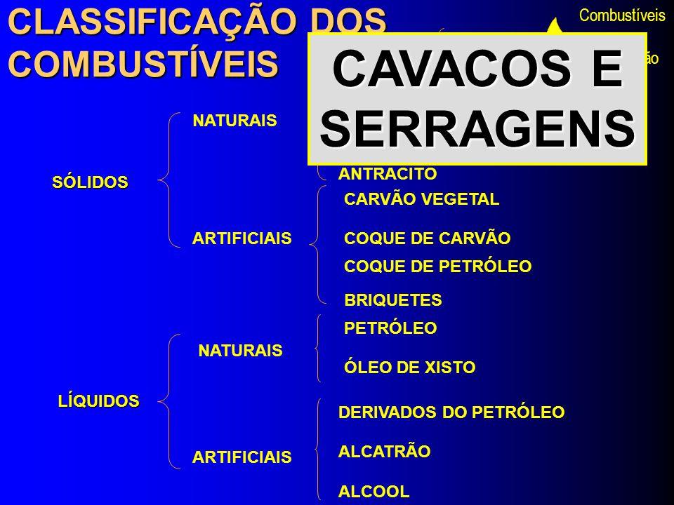 CAVACOS E SERRAGENS CLASSIFICAÇÃO DOS COMBUSTÍVEIS LENHA MADEIRA