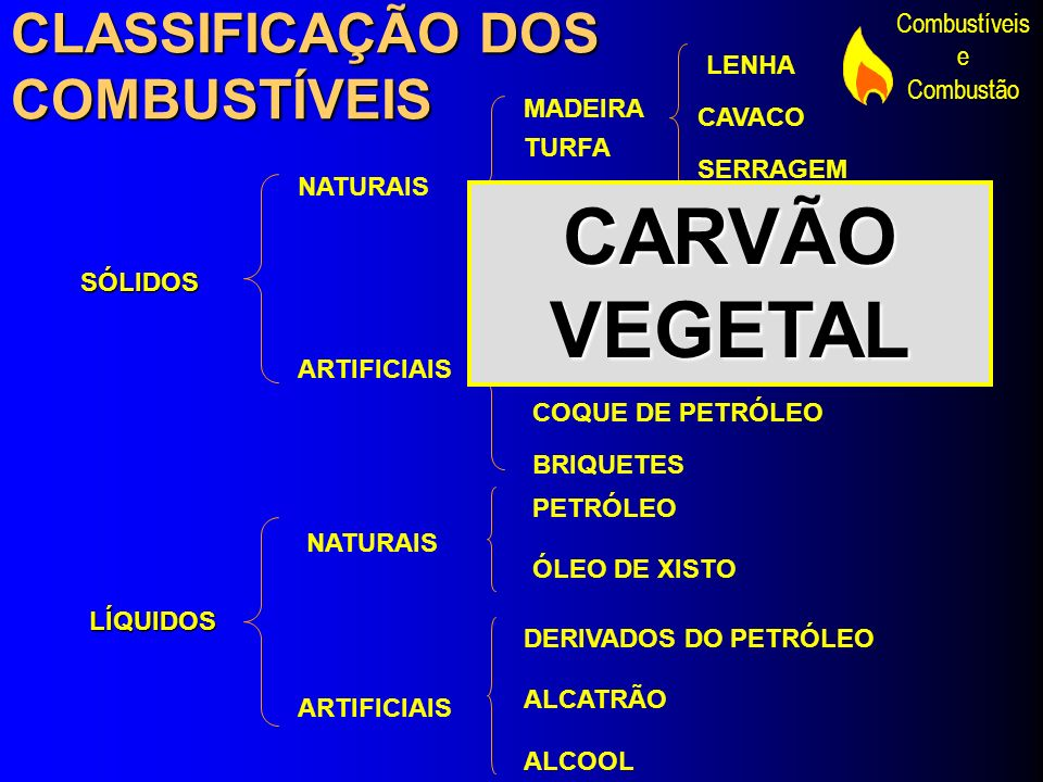 CARVÃO VEGETAL CLASSIFICAÇÃO DOS COMBUSTÍVEIS LENHA MADEIRA CAVACO