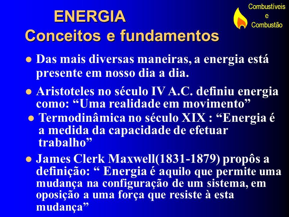 ENERGIA Conceitos e fundamentos