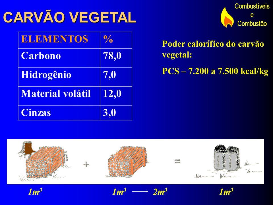 CARVÃO VEGETAL ELEMENTOS % Carbono 78,0 Hidrogênio 7,0