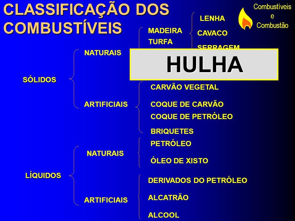 HULHA CLASSIFICAÇÃO DOS COMBUSTÍVEIS LENHA MADEIRA CAVACO TURFA