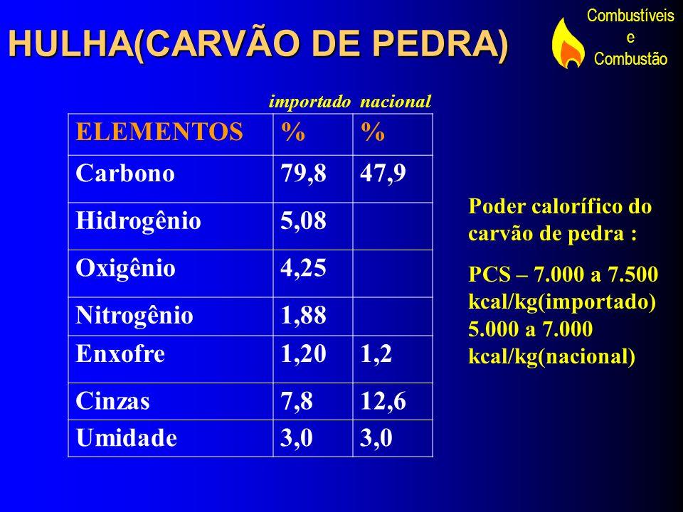 HULHA(CARVÃO DE PEDRA)