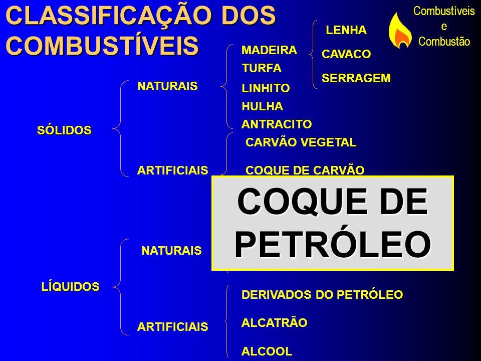 COQUE DE PETRÓLEO CLASSIFICAÇÃO DOS COMBUSTÍVEIS LENHA MADEIRA CAVACO