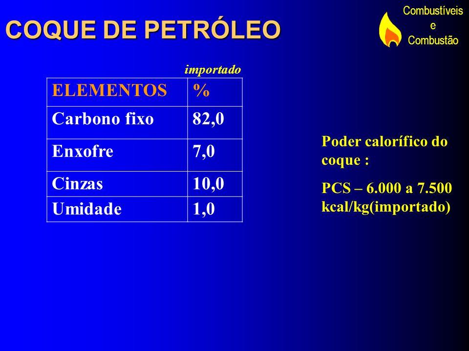 COQUE DE PETRÓLEO ELEMENTOS % Carbono fixo 82,0 Enxofre 7,0 Cinzas