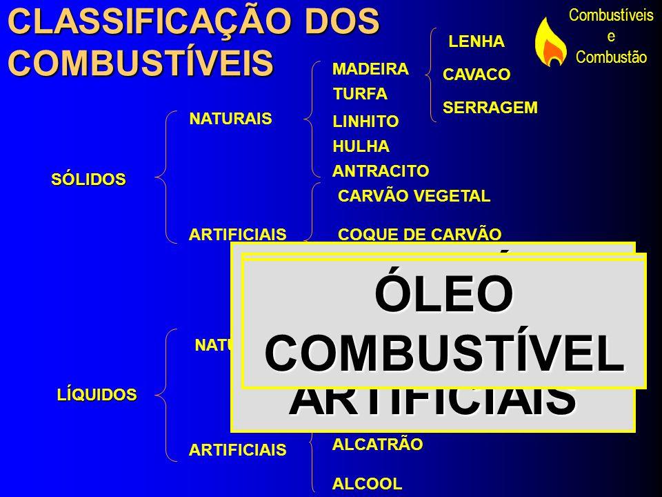 COMBUSTÍVEIS LÍQUIDOS ARTIFICIAIS