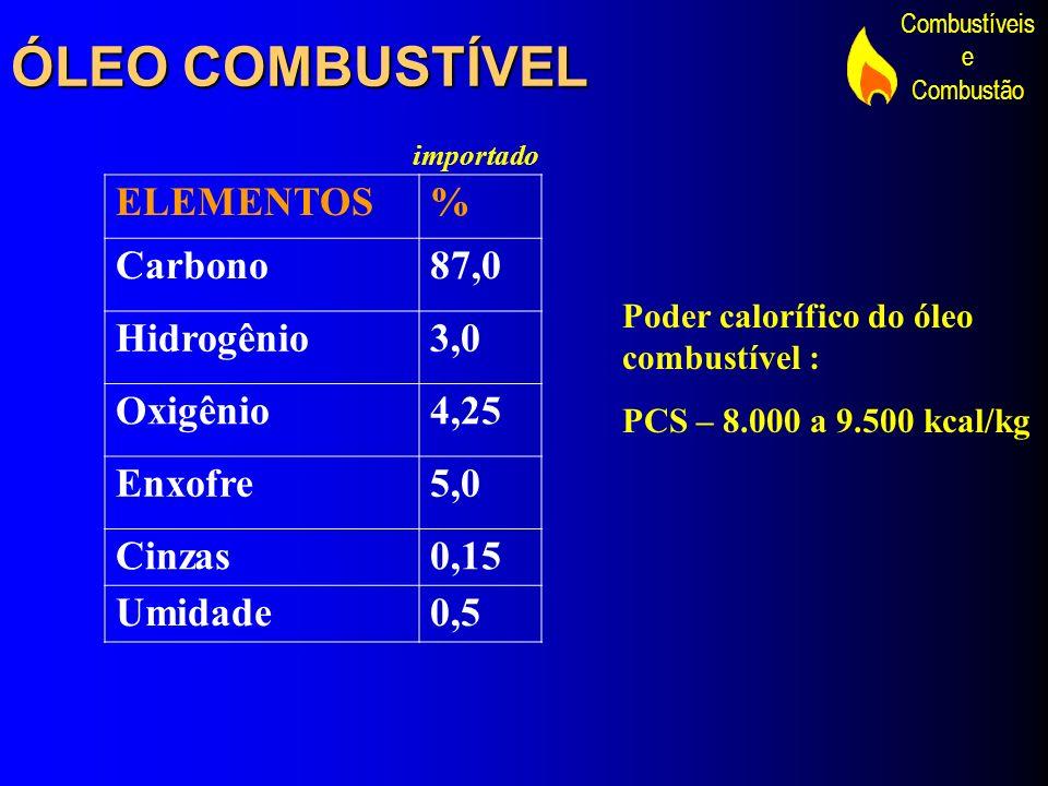 ÓLEO COMBUSTÍVEL ELEMENTOS % Carbono 87,0 Hidrogênio 3,0 Oxigênio 4,25