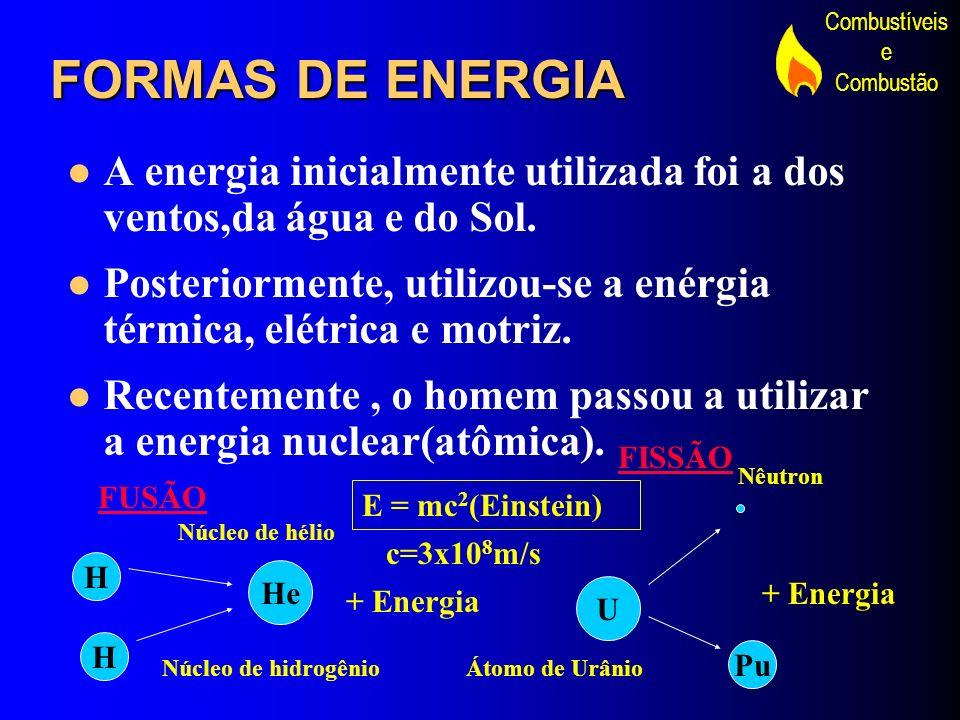 FORMAS DE ENERGIA A energia inicialmente utilizada foi a dos ventos,da água e do Sol.