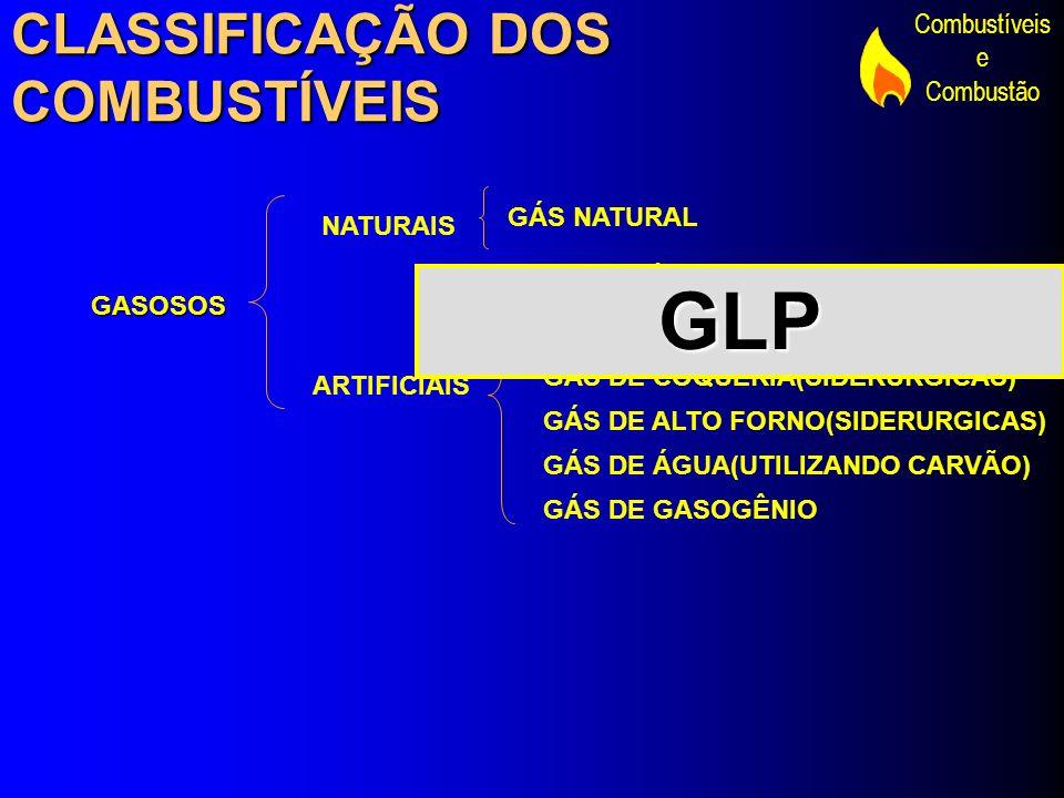 GLP CLASSIFICAÇÃO DOS COMBUSTÍVEIS GÁS NATURAL NATURAIS HIDROGÊNIO