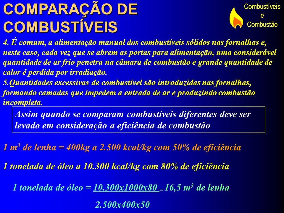 COMPARAÇÃO DE COMBUSTÍVEIS