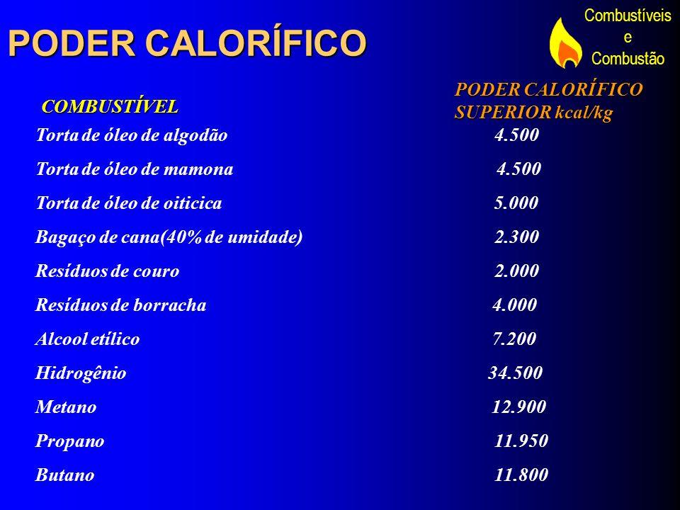 PODER CALORÍFICO PODER CALORÍFICO SUPERIOR kcal/kg COMBUSTÍVEL