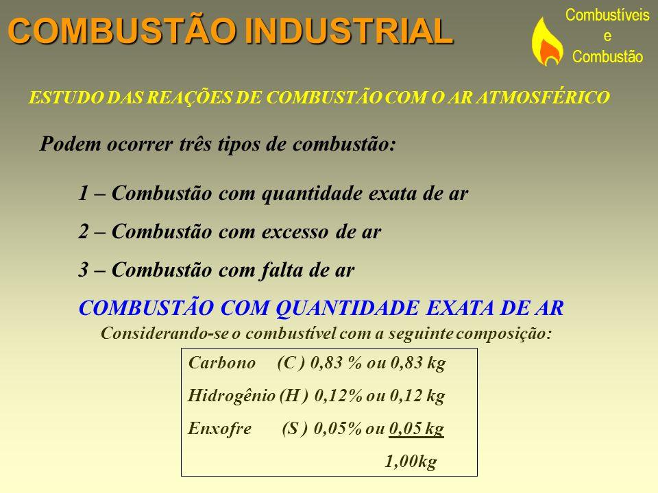 COMBUSTÃO INDUSTRIAL Podem ocorrer três tipos de combustão: