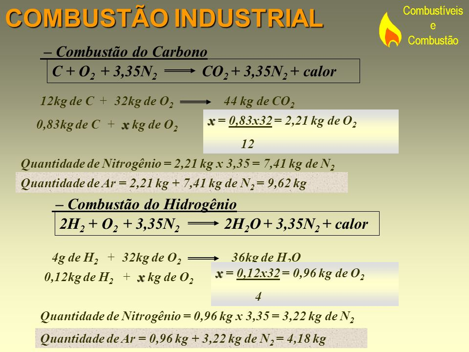 COMBUSTÃO INDUSTRIAL – Combustão do Carbono