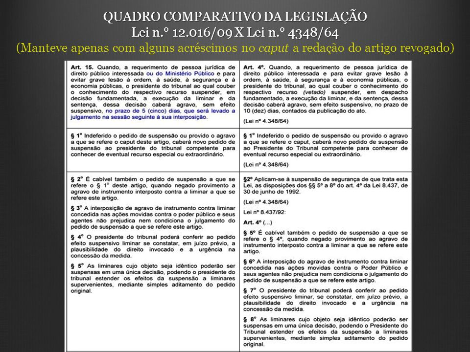 QUADRO COMPARATIVO DA LEGISLAÇÃO Lei n. ° 12. 016/09 X Lei n