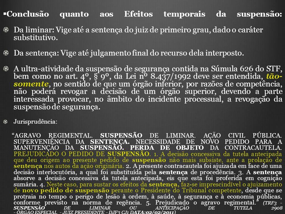 Conclusão quanto aos Efeitos temporais da suspensão:
