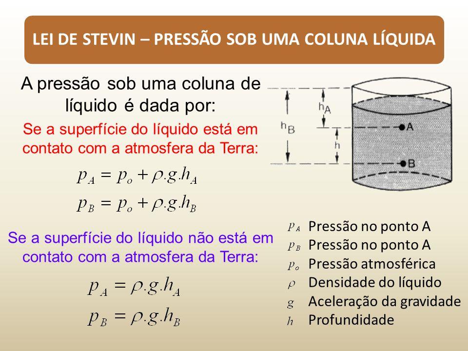 LEI DE STEVIN – PRESSÃO SOB UMA COLUNA LÍQUIDA