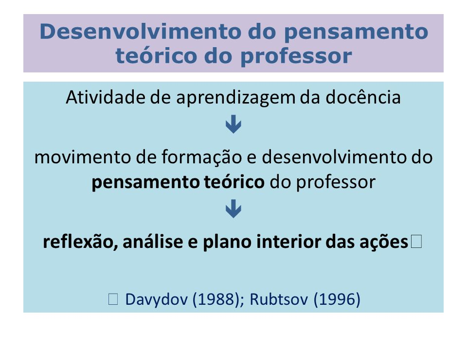 Desenvolvimento do pensamento teórico do professor