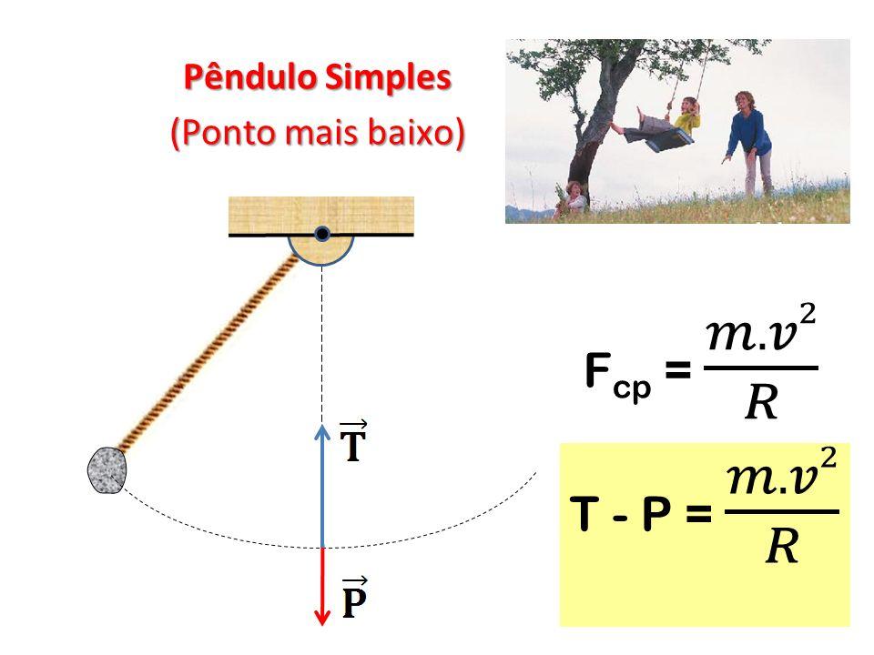 Pêndulo Simples (Ponto mais baixo) Fcp = 𝑚.𝑣2 𝑅 T - P = 𝑚.𝑣2 𝑅