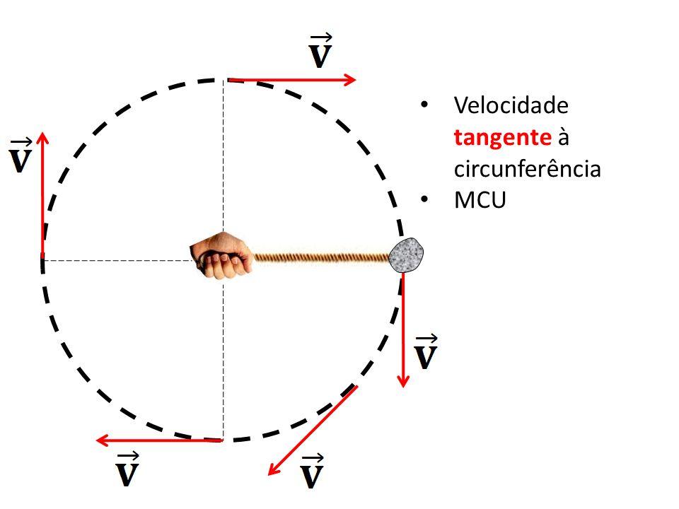 Velocidade tangente à circunferência