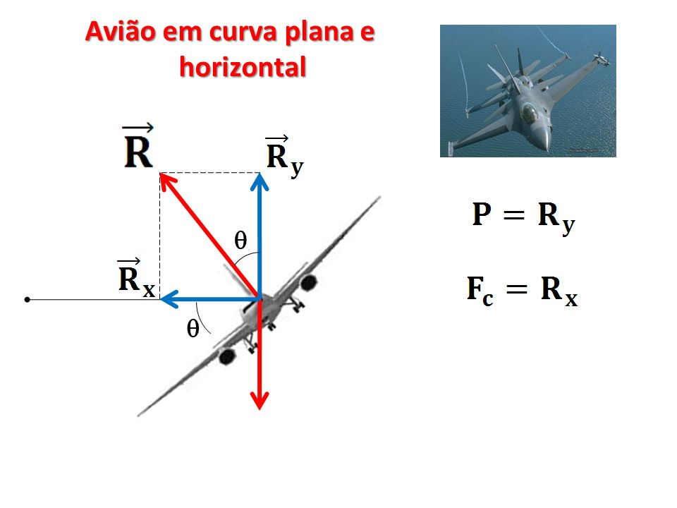 Avião em curva plana e horizontal