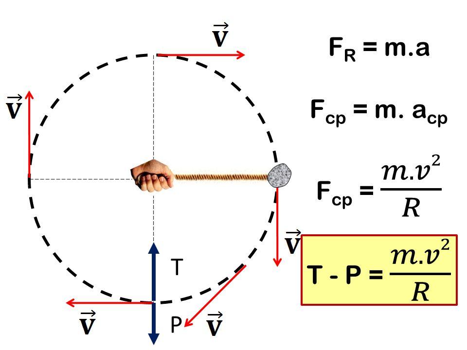 FR = m.a Fcp = m. acp Fcp = 𝑚.𝑣2 𝑅 T - P = 𝑚.𝑣2 𝑅 T P