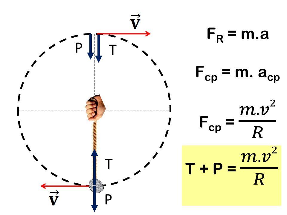 FR = m.a Fcp = m. acp Fcp = 𝑚.𝑣2 𝑅 P T T + P = 𝑚.𝑣2 𝑅 T P