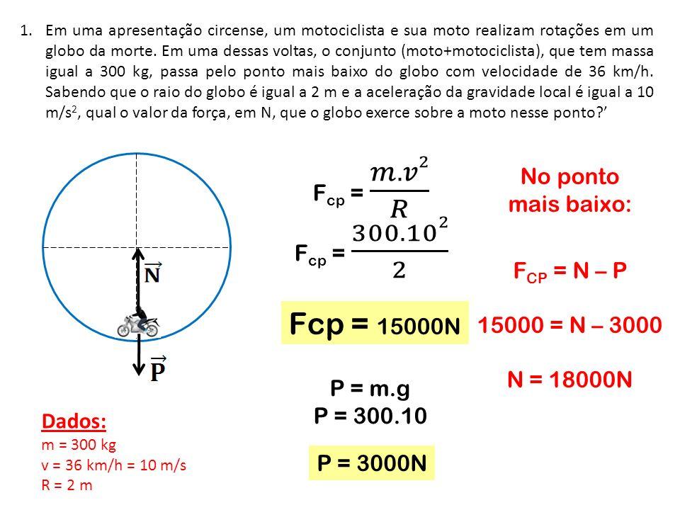 Fcp = 15000N Fcp = 𝑚.𝑣2 𝑅 No ponto mais baixo: Fcp = 300.102 2