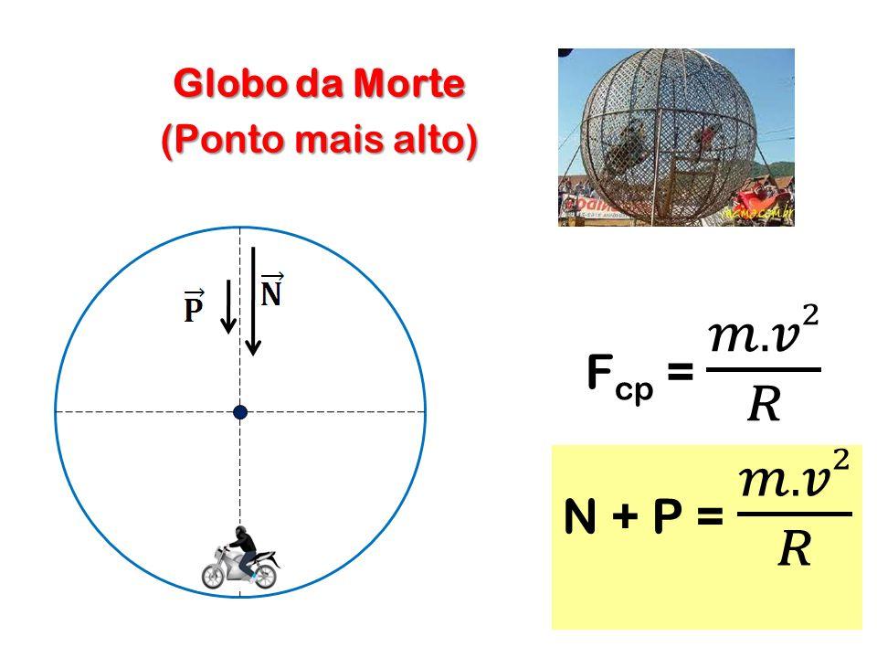 Globo da Morte (Ponto mais alto) Fcp = 𝑚.𝑣2 𝑅 N + P = 𝑚.𝑣2 𝑅