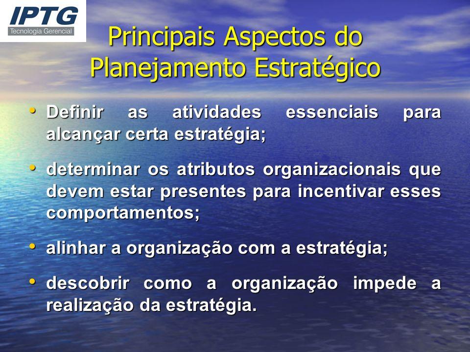 Principais Aspectos do Planejamento Estratégico