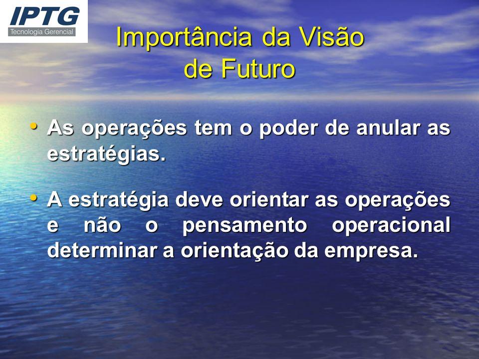 Importância da Visão de Futuro