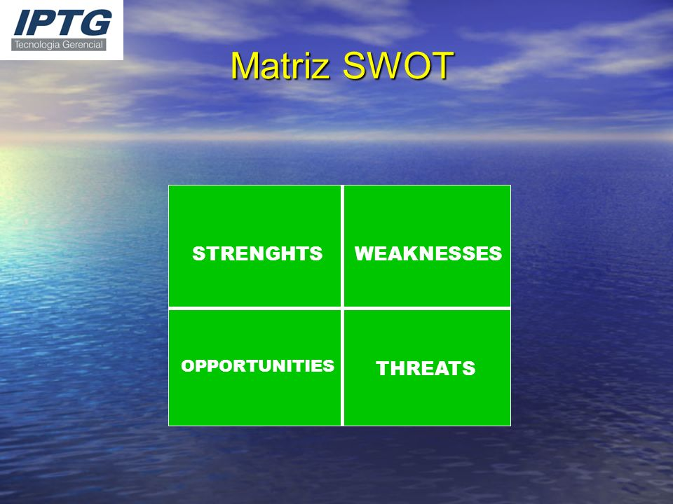 Matriz SWOT STRENGHTS WEAKNESSES OPPORTUNITIES THREATS