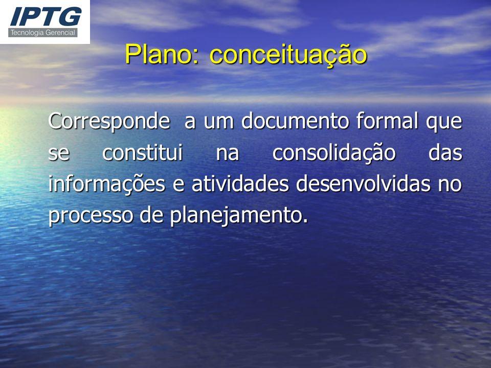 Plano: conceituação