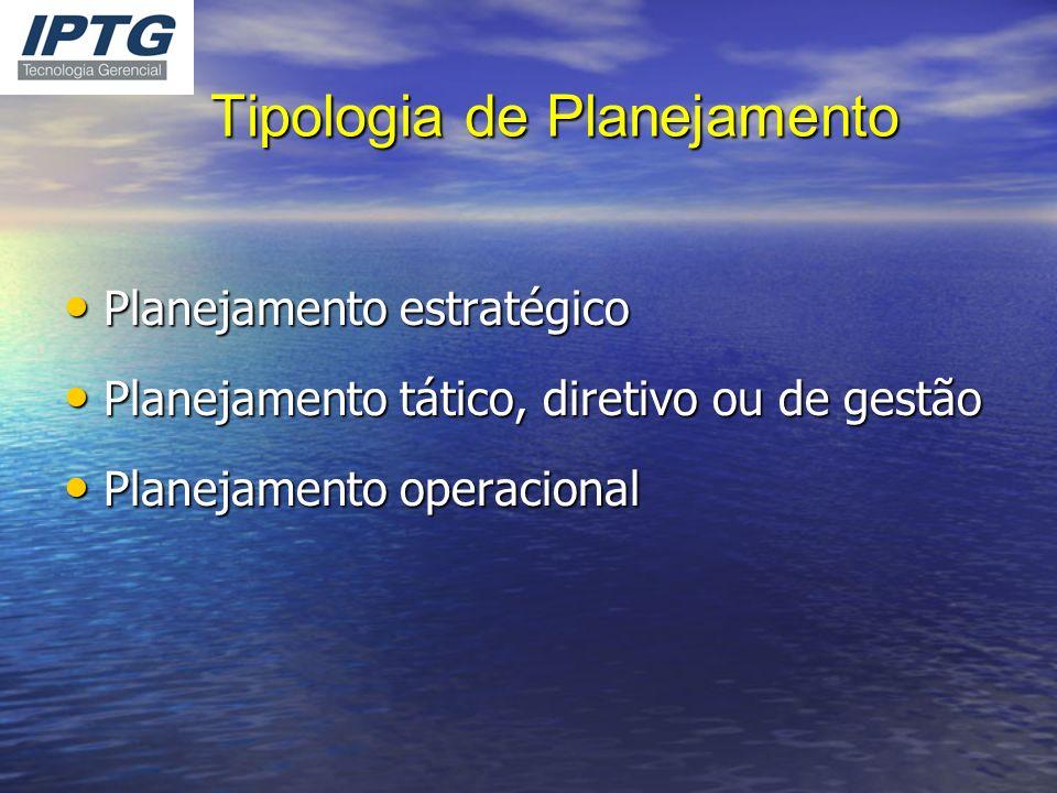 Tipologia de Planejamento