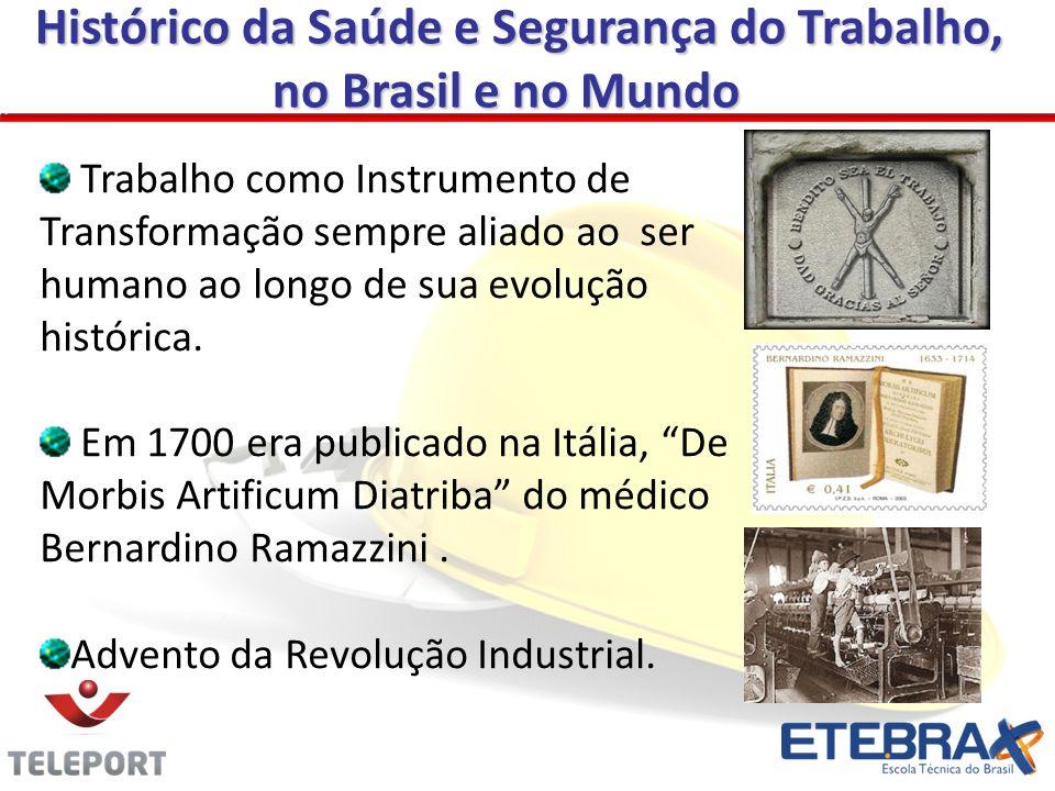Histórico da Saúde e Segurança do Trabalho, no Brasil e no Mundo
